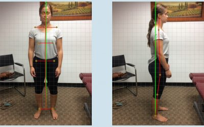 How to do a Functional Movement Self-Assessment